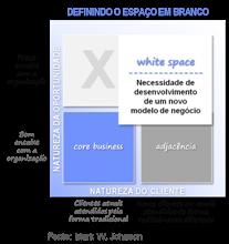 Definindo o espaço em branco