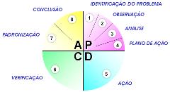 pdca_do_masp