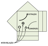 qfd - matriz