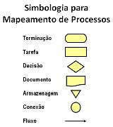 mapeamento_processos