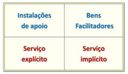 pacote _de_serviço