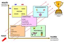 delineamento_estratégico