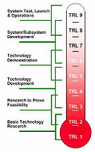 trl thermometer